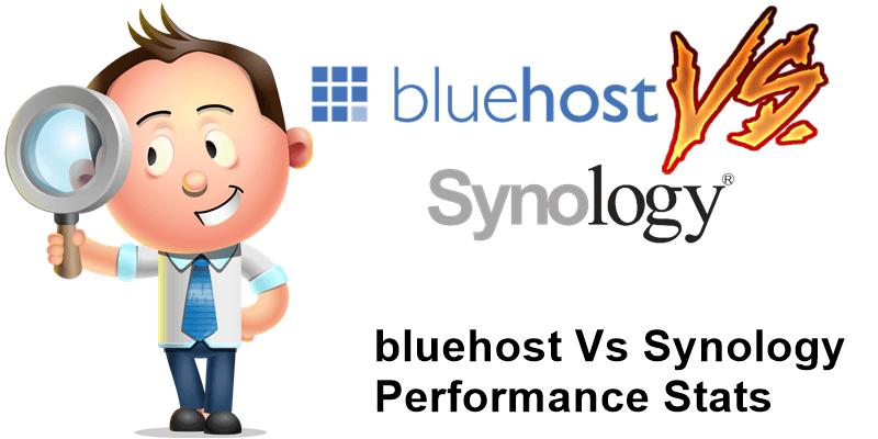 bluehost vs Synology Performance Stats