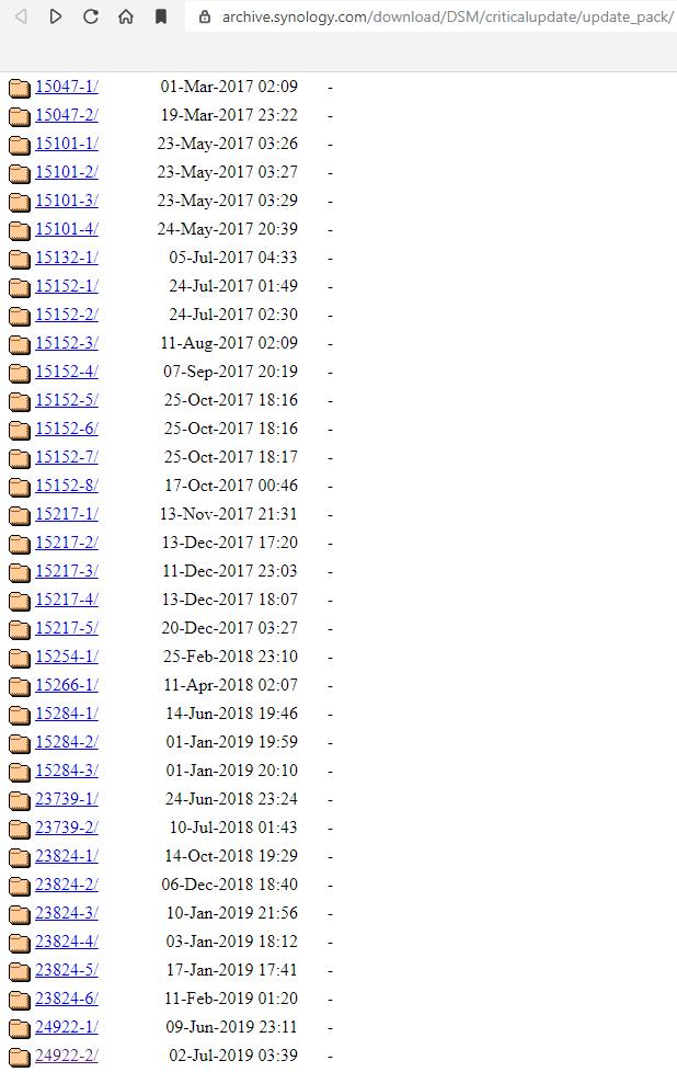 latest 6.2.2-24922-2