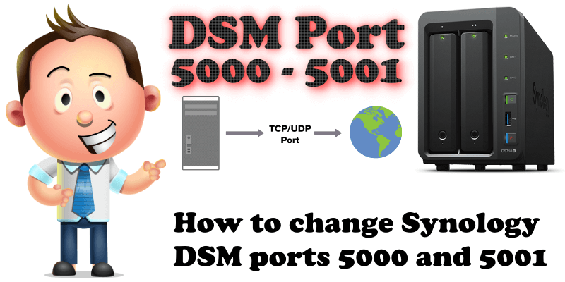 How to change Synology DSM ports 5000 and 5001