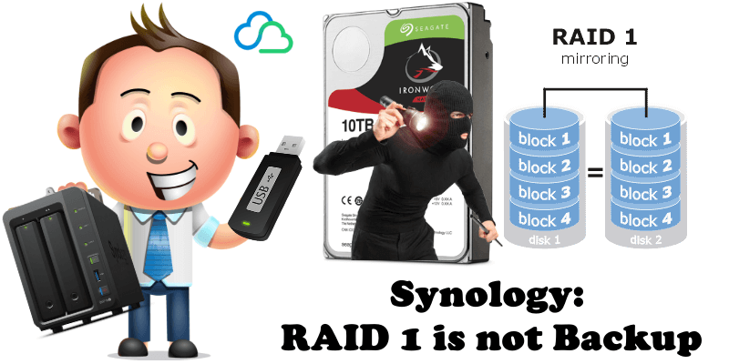 Synology RAID 1 is not Backup