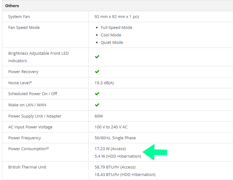 synology nas power consumption