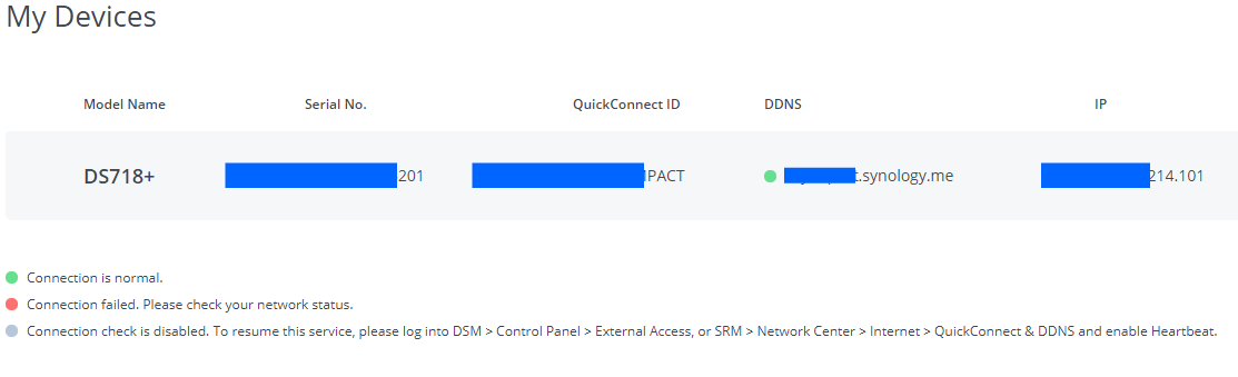 synology.me connection resumed