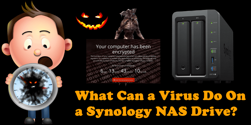 What Can a Virus Do On a Synology NAS Drive