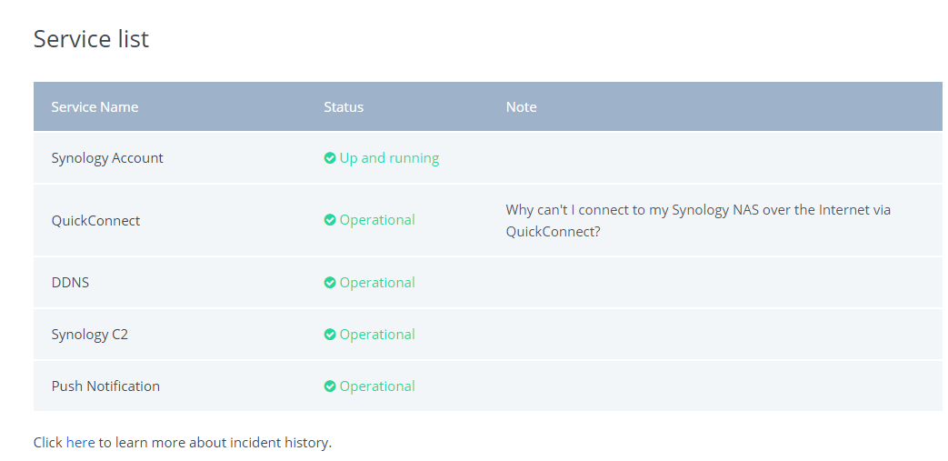 Synology Service Status