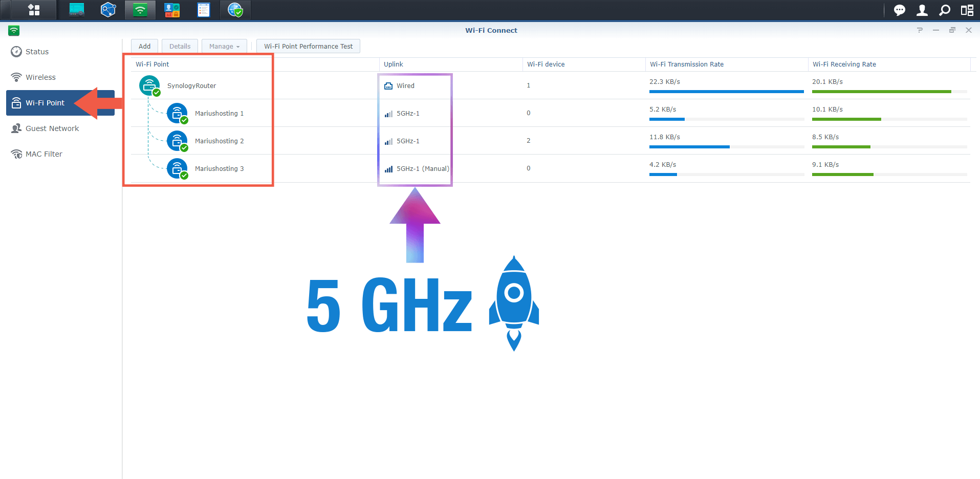 1 Synology RT2600ac Only 5GHz