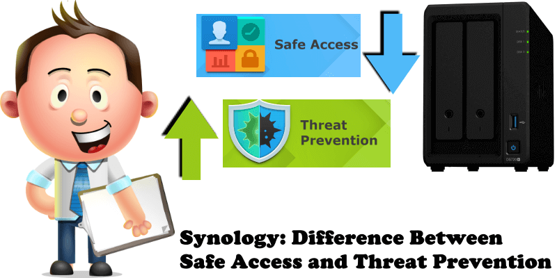 Synology Difference Between Safe Access and Threat Prevention