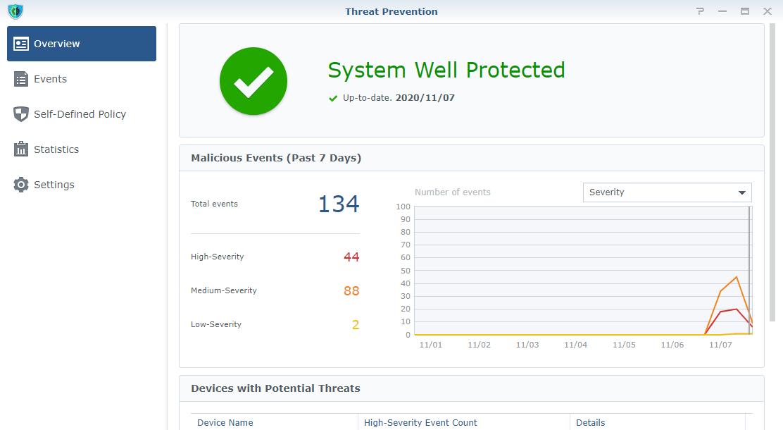 Synology Threat Prevention WordPress 1