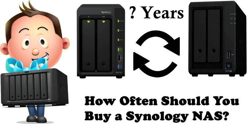 How Often Should You Buy a Synology NAS