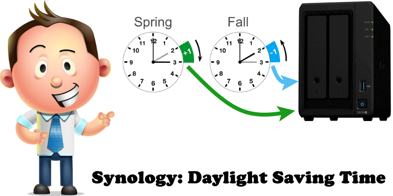 Synology Daylight Saving Time