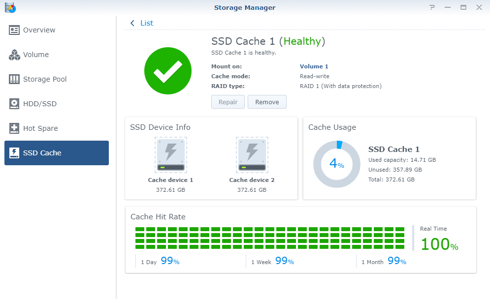 Synology Cache Hit Rate DSM 6.2.4