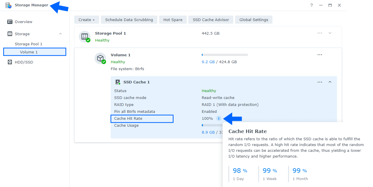 Synology Cache Hit Rate DSM 7